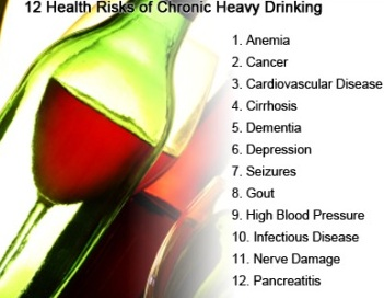 12-health-risks-of-chronic-heavy-drinking